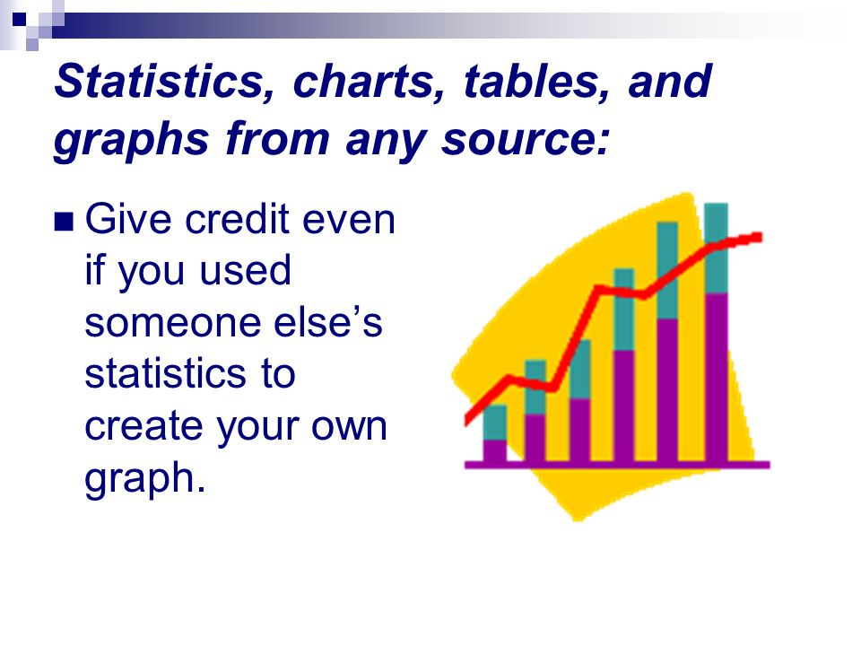 Statistics, charts, tables, and graphs from any source: Give credit even if you used someone elses statistics to create your own graph.