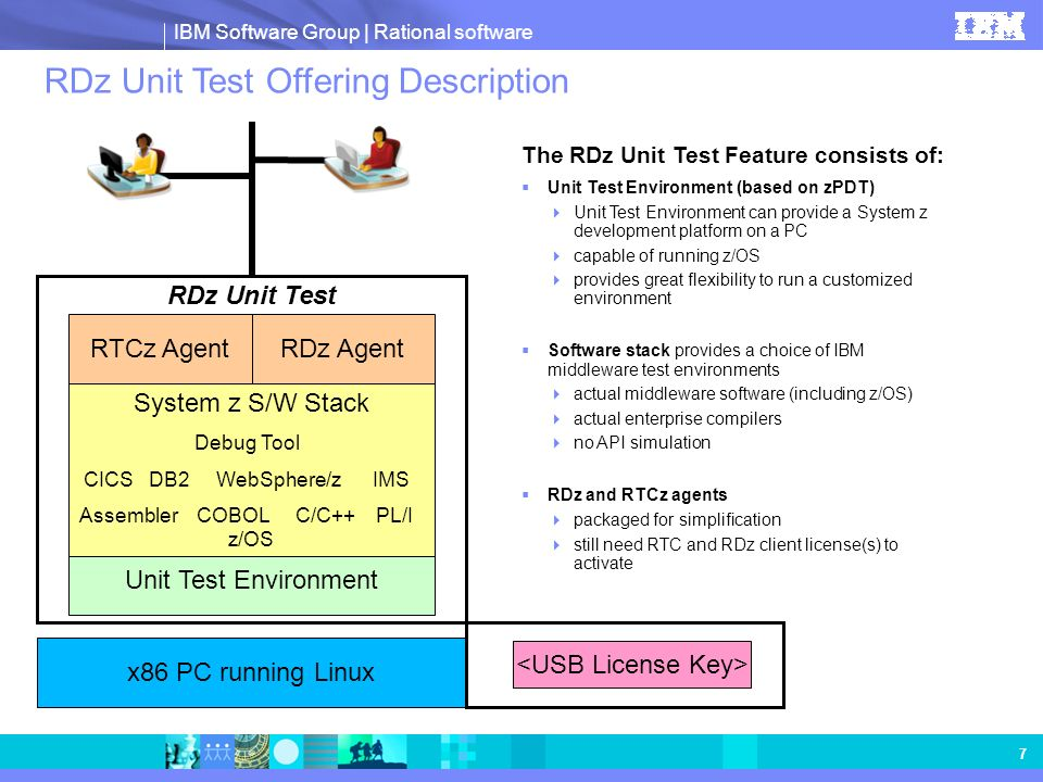 IBM Software Group | Rational software RDz Unit Test Offering Description Unit Test Environment x86 PC running Linux System z S/W Stack Debug Tool CIC