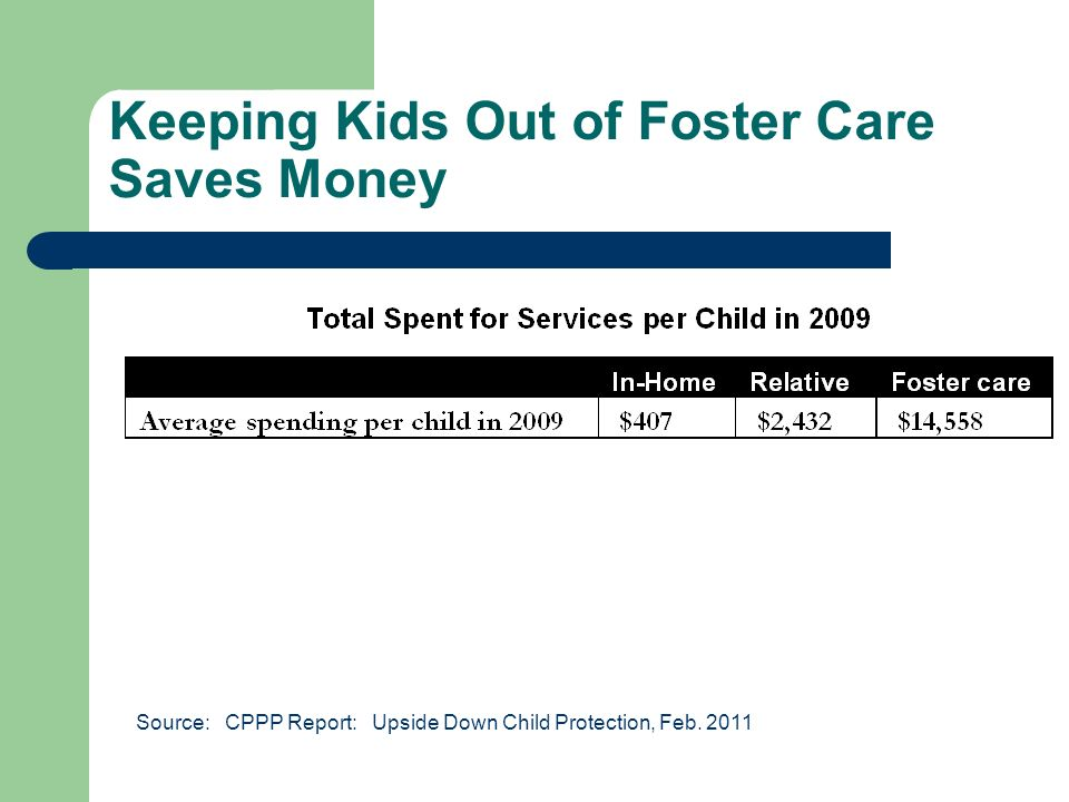 Keeping Kids Out of Foster Care Saves Money Source: CPPP Report: Upside Down Child Protection, Feb.