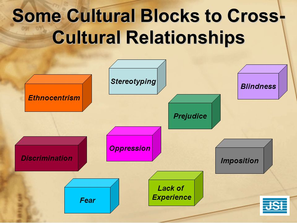 Some Cultural Blocks to Cross- Cultural Relationships Ethnocentrism Stereotyping Discrimination Blindness Imposition Oppression Prejudice Lack of Expe
