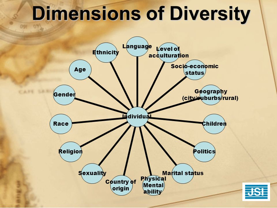 Kaleidoscope of Identities © Cathy L.Royal Ph.D.