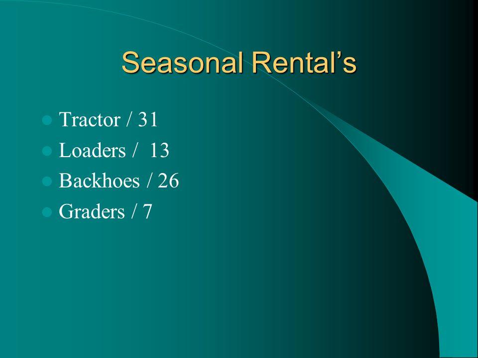 Seasonal Rentals Tractor / 31 Loaders / 13 Backhoes / 26 Graders / 7