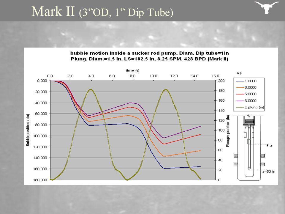 Mark II (3OD, 1 Dip Tube)