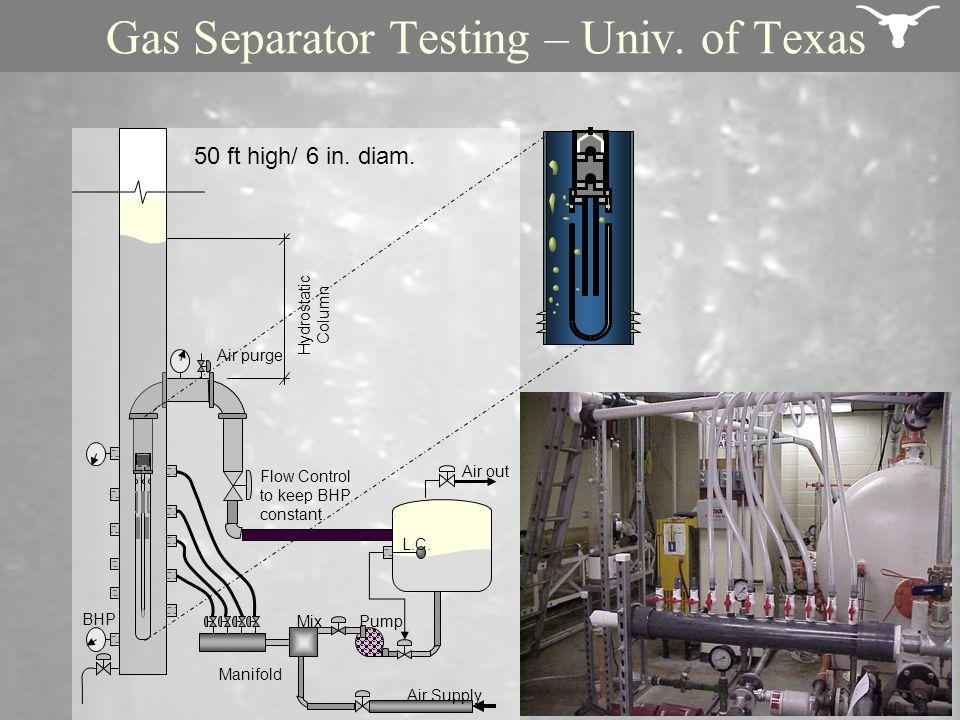 Gas Separator Testing – Univ. of Texas 50 ft high/ 6 in. diam.