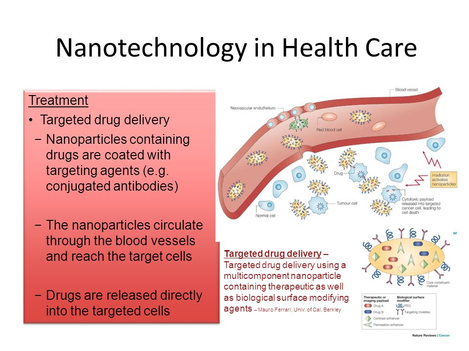 Nanotechnology in Health Care Treatment Targeted drug delivery Nanoparticles containing drugs are coated with targeting agents (e.g. conjugated antibo