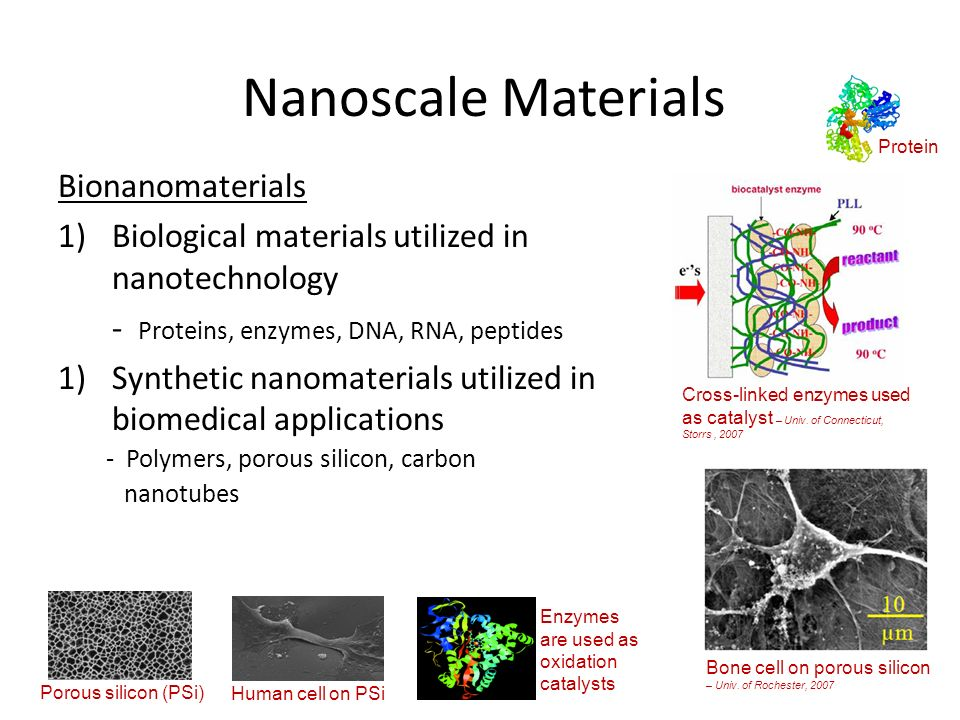 Nanoscale Materials Bionanomaterials 1)Biological materials utilized in nanotechnology - Proteins, enzymes, DNA, RNA, peptides 1)Synthetic nanomateria