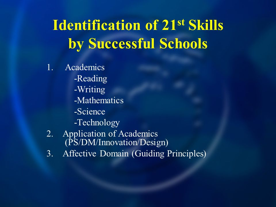 Identification of 21 st Skills by Successful Schools 1.Academics -Reading -Writing -Mathematics -Science -Technology 2.
