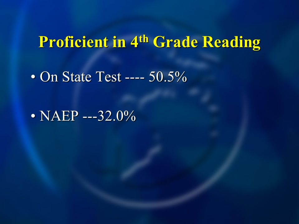 On State Test ---- 50.5%On State Test ---- 50.5% NAEP ---32.0%NAEP ---32.0% Proficient in 4 th Grade Reading
