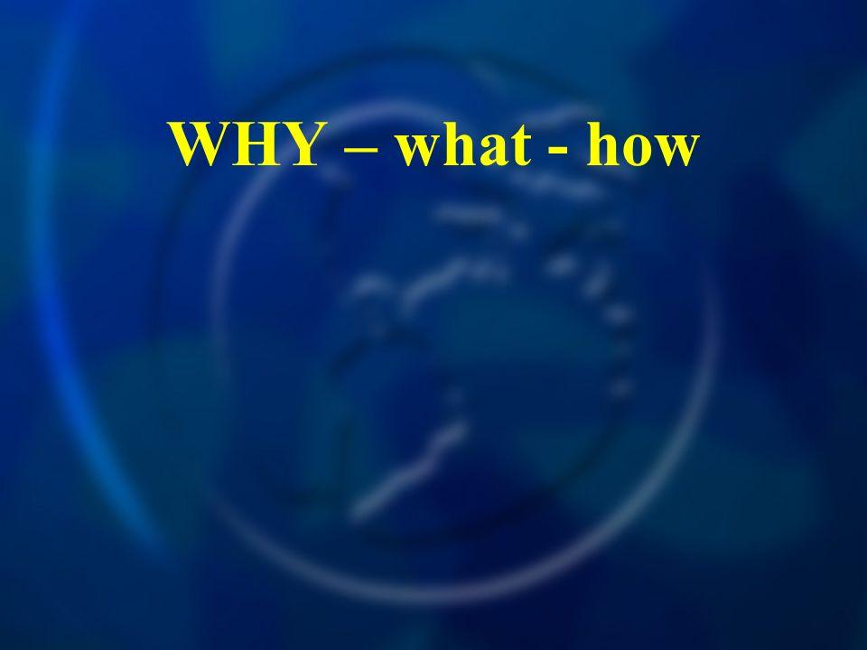 Why do we…. 1. Keyboarding