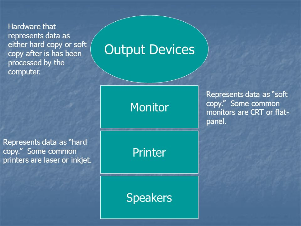 Output Devices Hardware that represents data as either hard copy or soft copy after is has been processed by the computer. Monitor Printer Speakers Re