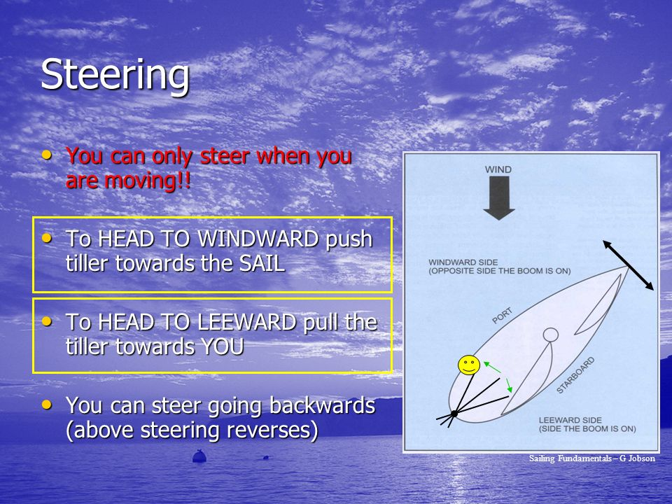 Steering You can only steer when you are moving!! You can only steer when you are moving!! To HEAD TO WINDWARD push tiller towards the SAIL To HEAD TO