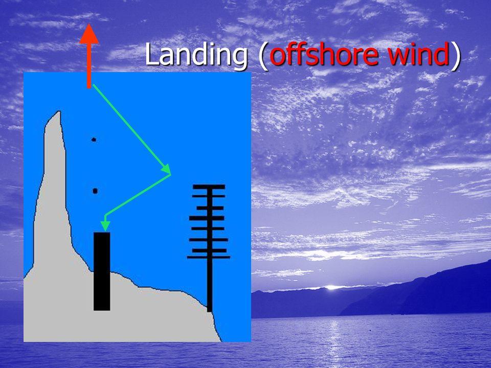 Landing (offshore wind) Landing (offshore wind)