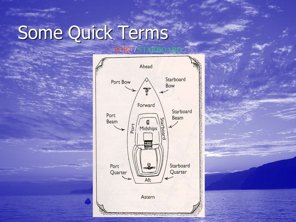 PORT / STARBOARD Some Quick Terms