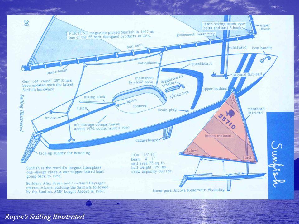 Royces Sailing Illustrated