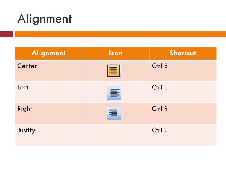 Alignment IconShortcut CenterCtrl E LeftCtrl L RightCtrl R JustifyCtrl J