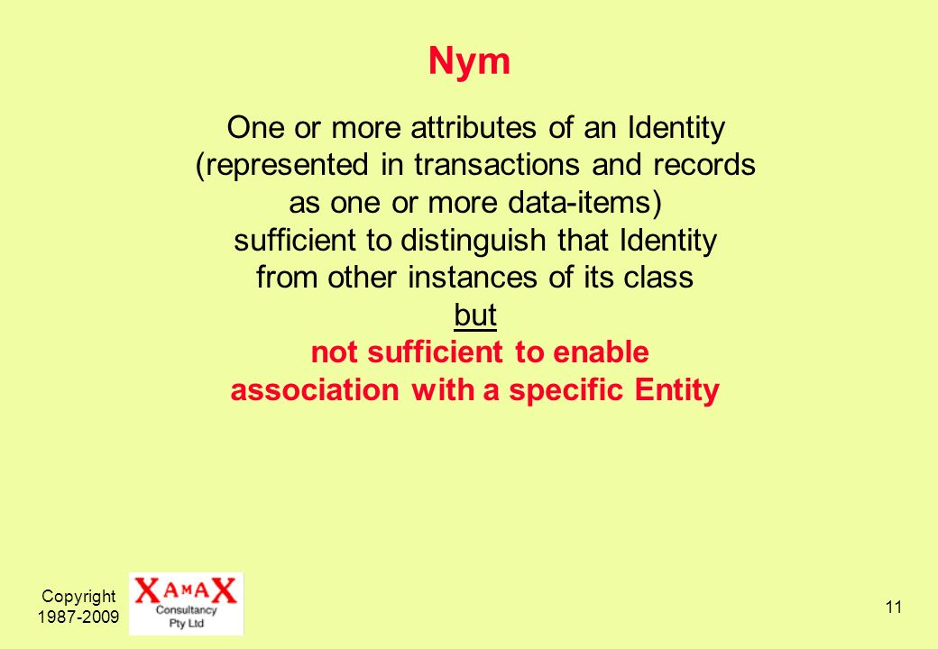 Copyright 1987-2009 11 Nym One or more attributes of an Identity (represented in transactions and records as one or more data-items) sufficient to distinguish that Identity from other instances of its class but not sufficient to enable association with a specific Entity