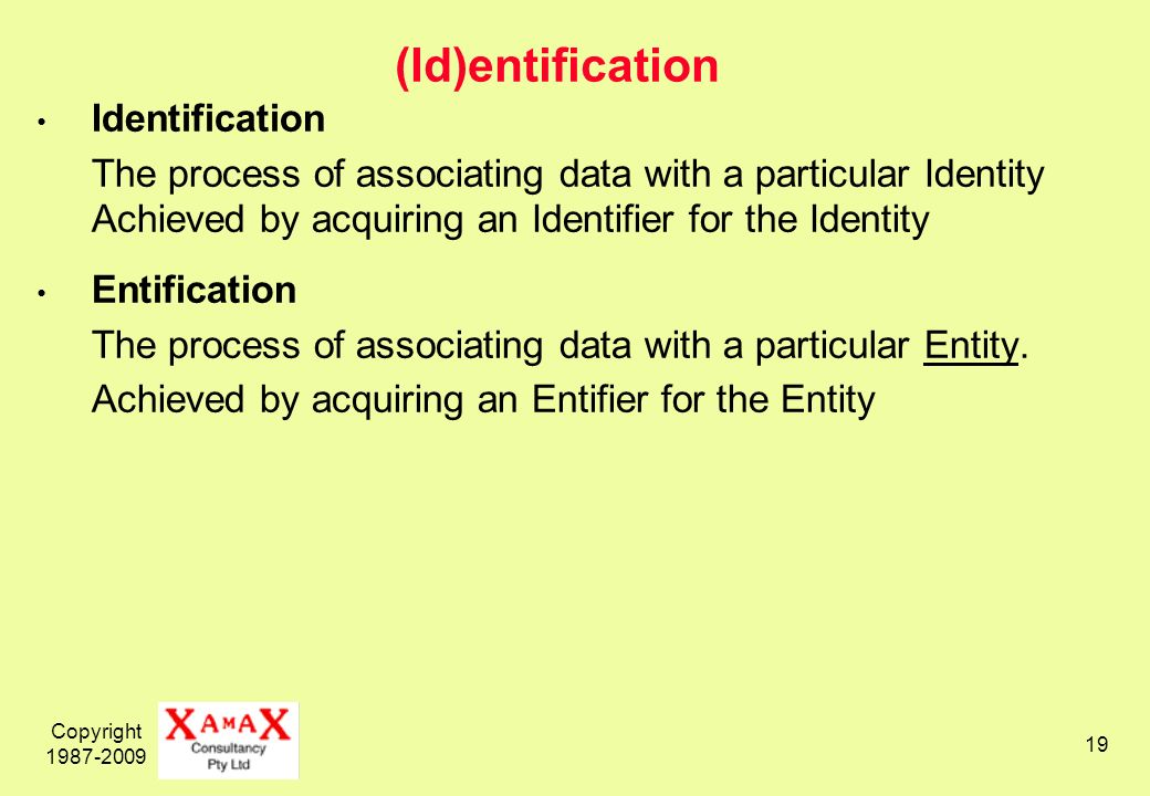 Copyright 1987-2009 19 (Id)entification Identification The process of associating data with a particular Identity Achieved by acquiring an Identifier for the Identity Entification The process of associating data with a particular Entity.