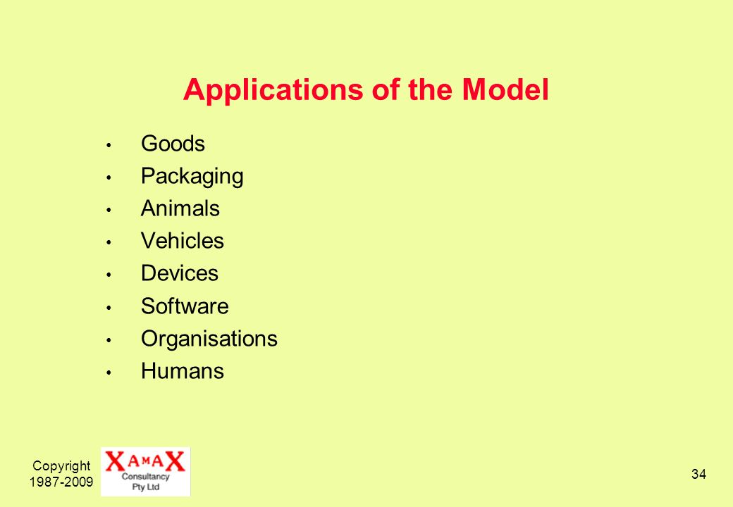 Copyright 1987-2009 34 Applications of the Model Goods Packaging Animals Vehicles Devices Software Organisations Humans