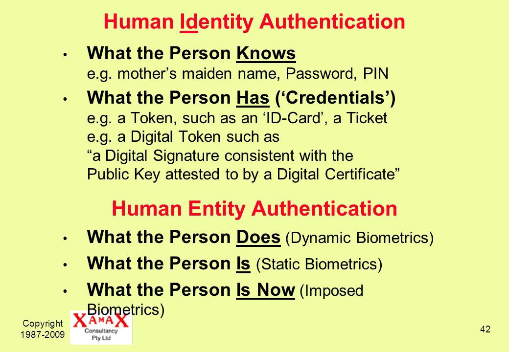 Copyright 1987-2009 42 Human Identity Authentication What the Person Knows e.g.