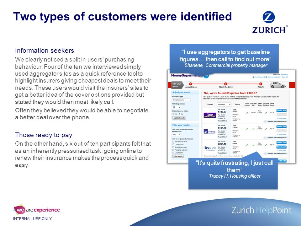 INTERNAL USE ONLY Two types of customers were identified Information seekers We clearly noticed a split in users purchasing behaviour.