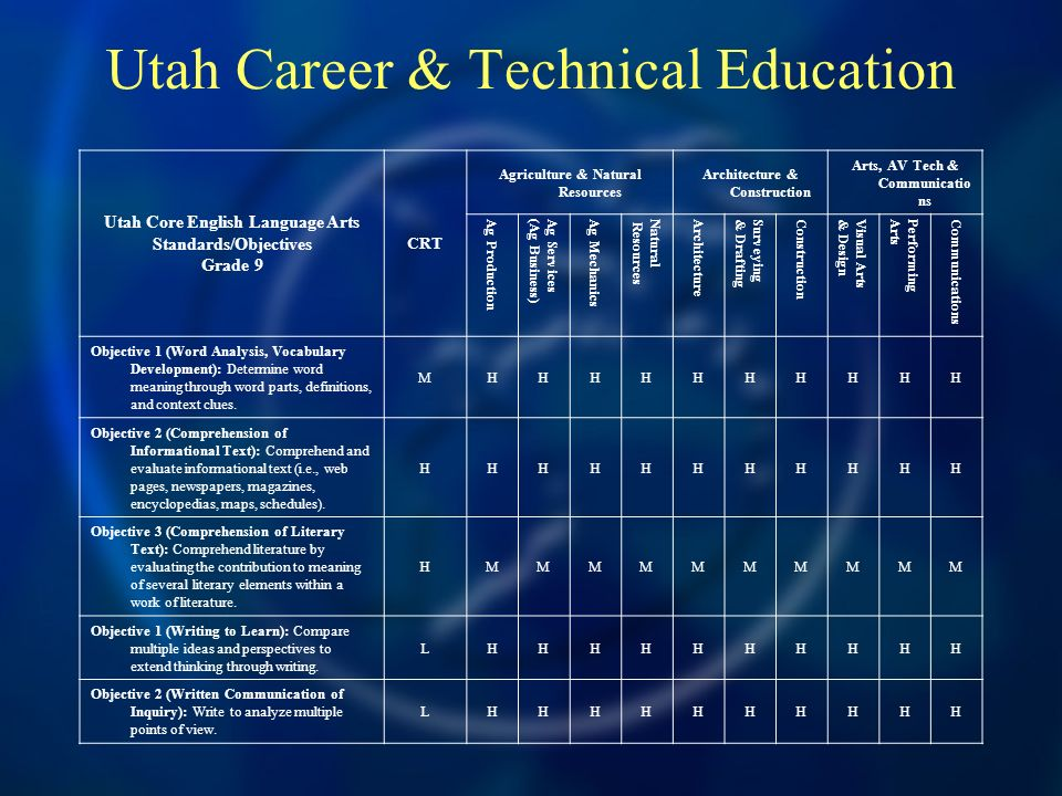 Utah Career & Technical Education Utah Core English Language Arts Standards/Objectives Grade 9 CRT Agriculture & Natural Resources Architecture & Cons