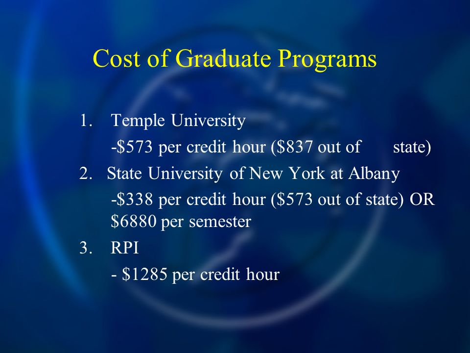 Cost of Graduate Programs 1.Temple University -$573 per credit hour ($837 out of state) 2. State University of New York at Albany -$338 per credit hou