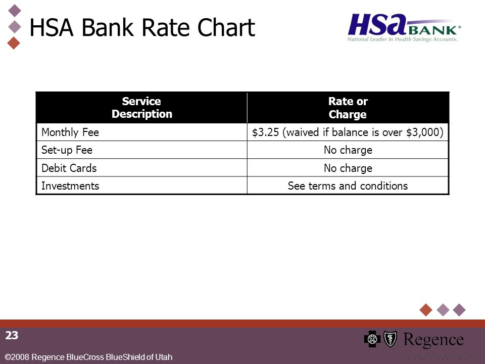 ©2008 Regence BlueCross BlueShield of Utah 23 HSA Bank Rate Chart Service Description Rate or Charge Monthly Fee$3.25 (waived if balance is over $3,000) Set-up FeeNo charge Debit CardsNo charge InvestmentsSee terms and conditions