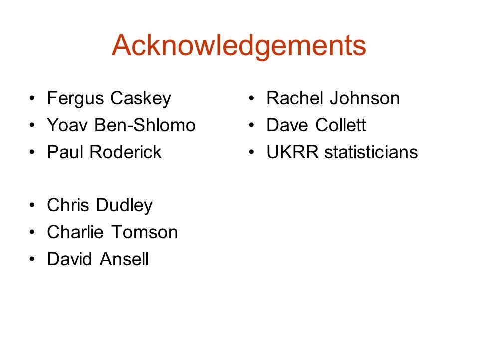 Acknowledgements Fergus Caskey Yoav Ben-Shlomo Paul Roderick Chris Dudley Charlie Tomson David Ansell Rachel Johnson Dave Collett UKRR statisticians