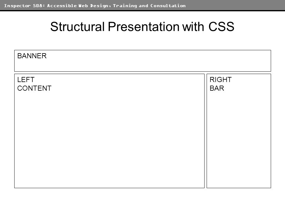 Inspector 508: Accessible Web Design, Training and Consultation Structural Presentation with CSS BANNER LEFT CONTENT RIGHT BAR