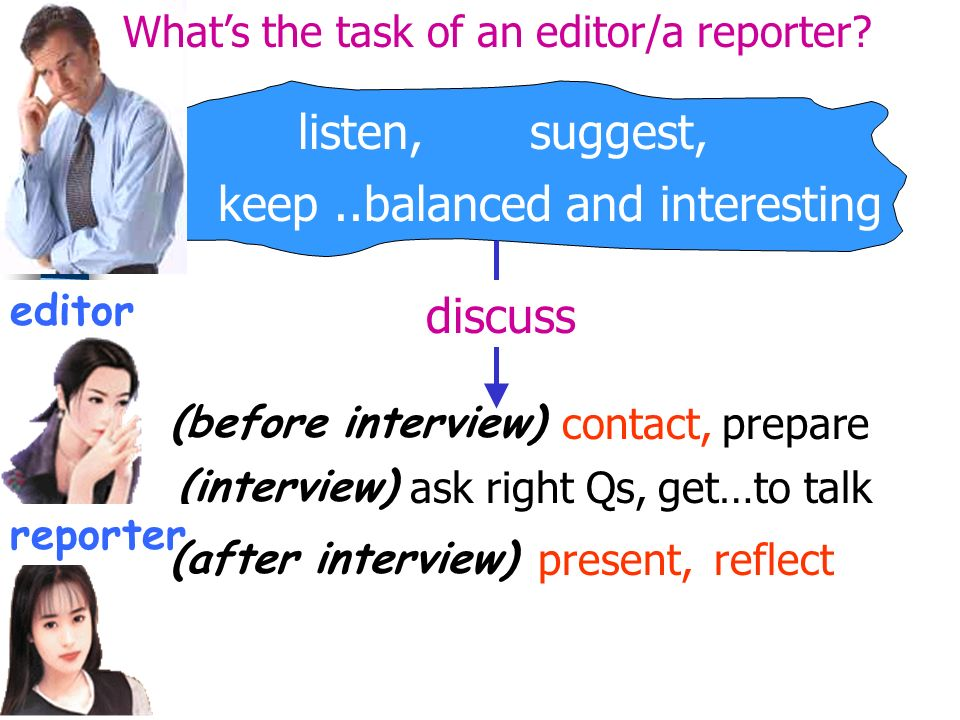 Zhu Lin Chen Ying talented journalists interviewer switch interviewee Whats their job.