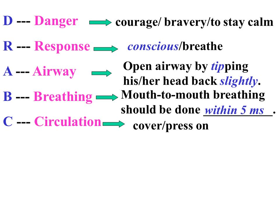 D --- Danger R --- Response A --- Airway B --- Breathing C --- Circulation Mouth-to-mouth breathing should be done ___________. within 5 ms courage/ b