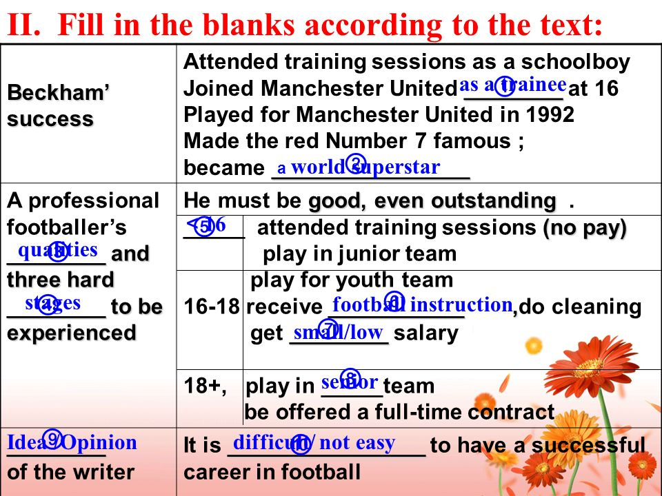 II. Fill in the blanks according to the text: Beckham success Attended training sessions as a schoolboy ________ Joined Manchester United ________ at