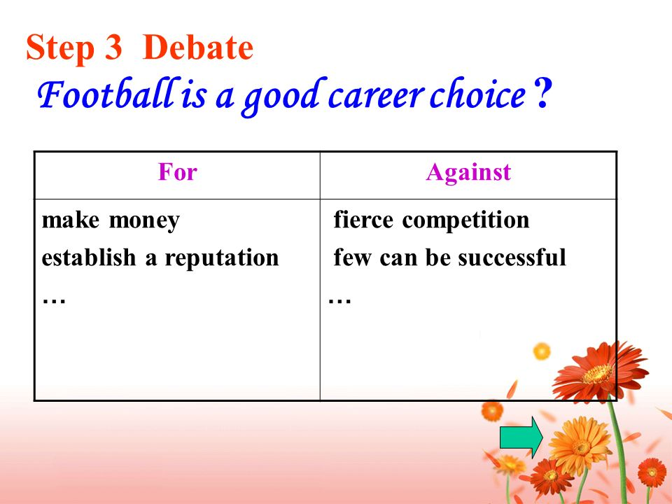Step 3 Debate Football is a good career choice ? ForAgainst make money establish a reputation … fierce competition few can be successful …
