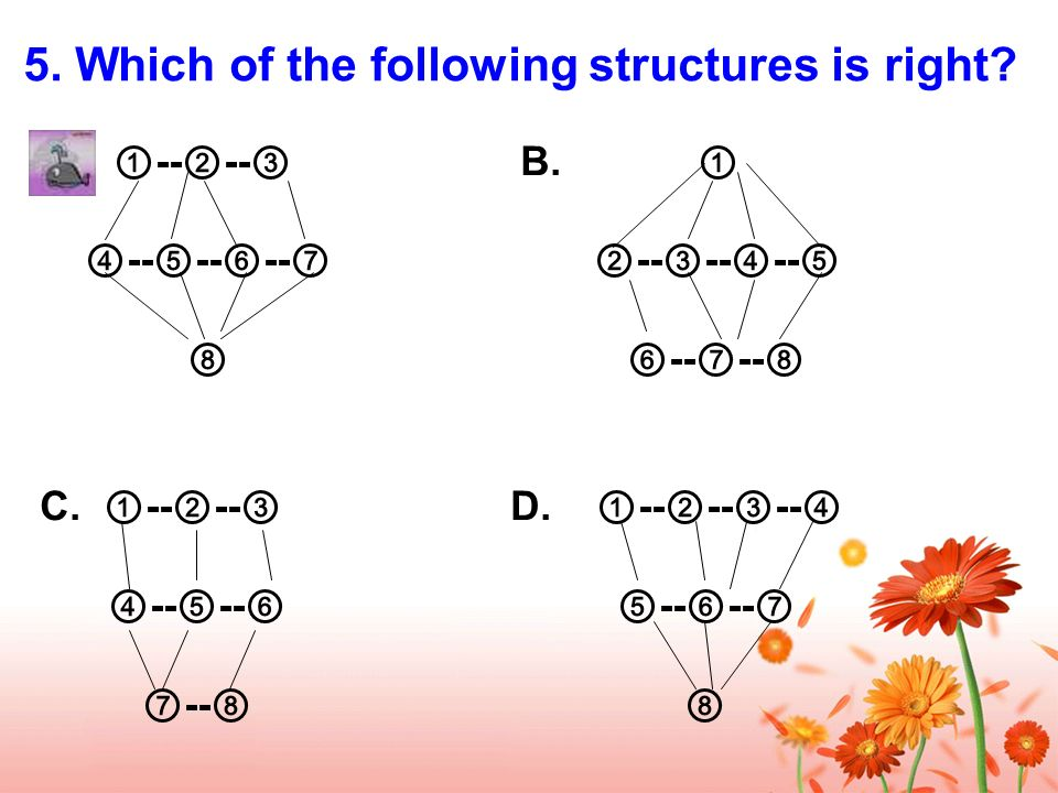 A. -- -- B. -- -- -- -- -- -- -- -- C. -- -- D. -- -- -- -- -- -- -- -- 5. Which of the following structures is right?