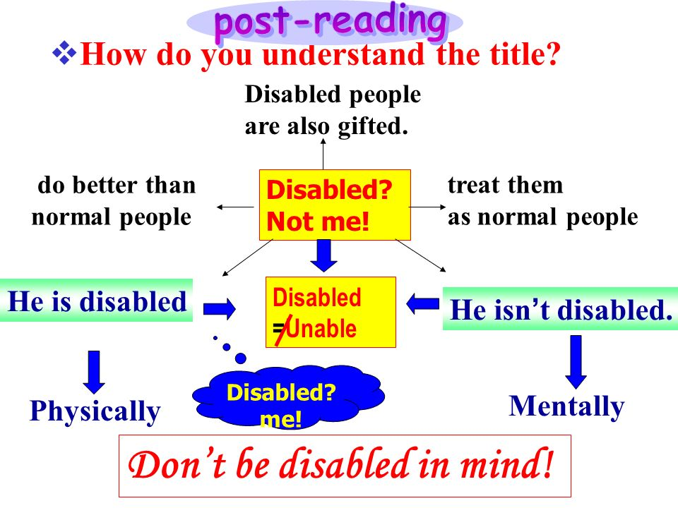 Disabled? Not me! treat them as normal people Disabled people are also gifted. do better than normal people Disabled =Unable How do you understand the