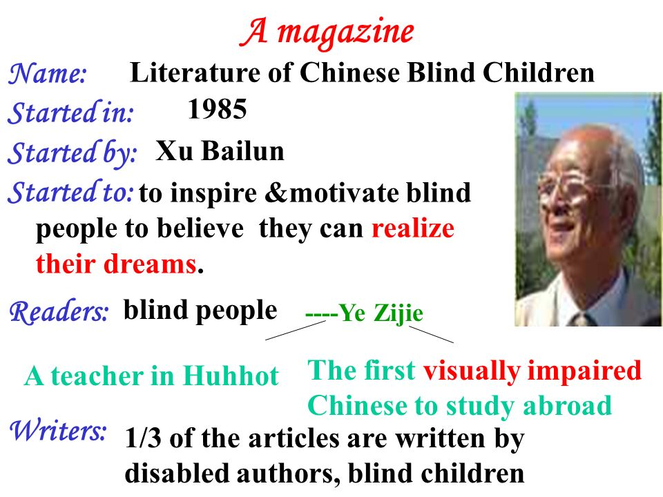 A magazine Name: Started in: Started by: Started to: Readers: Writers: Literature of Chinese Blind Children 1985 Xu Bailun to inspire &motivate blind people to believe they can realize their dreams.