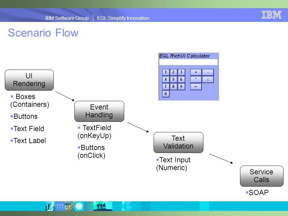 IBM Software Group | EGL Simplify Innovation IBM Software Group EGL Simplify Innovation UI Rendering Event Handling Text Validation Service Calls Scen