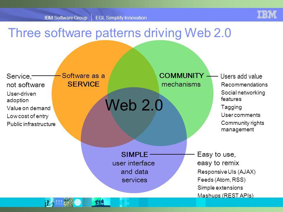IBM Software Group | EGL Simplify Innovation IBM Software Group EGL Simplify Innovation Three software patterns driving Web 2.0 User-driven adoption V