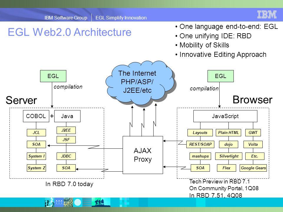 IBM Software Group | EGL Simplify Innovation IBM Software Group EGL Simplify Innovation EGL Web2.0 Architecture COBOLJava J2EE EGL compilation Server