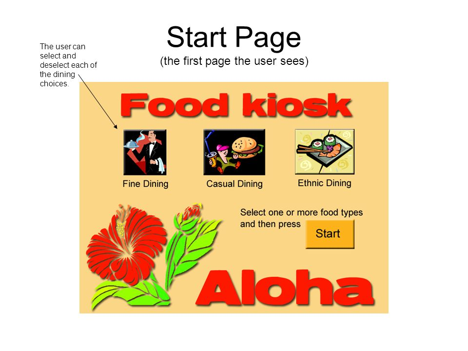 Start Page (the first page the user sees) The user can select and deselect each of the dining choices.