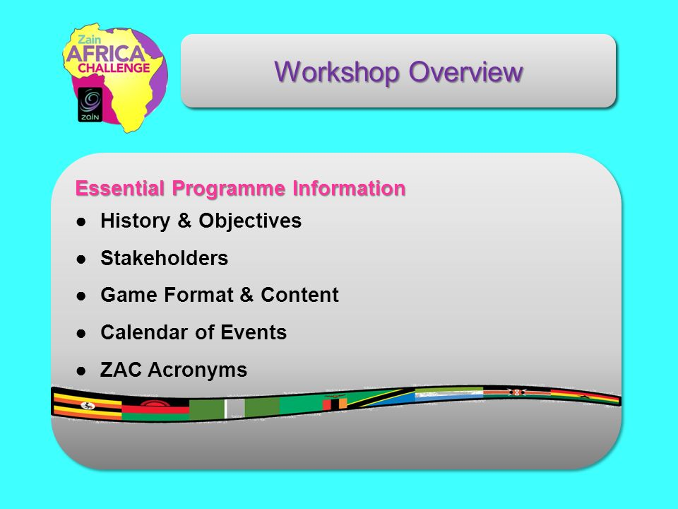 Workshop Overview Essential Programme Information History & Objectives Stakeholders Game Format & Content Calendar of Events ZAC Acronyms