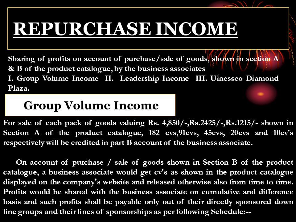 REPURCHASE INCOME Sharing of profits on account of purchase/sale of goods, shown in section A & B of the product catalogue, by the business associates