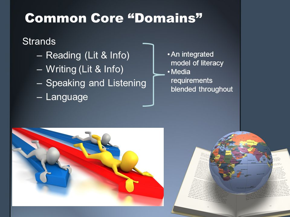 Common Core Domains Strands –Reading (Lit & Info) –Writing (Lit & Info) –Speaking and Listening –Language An integrated model of literacy Media requir