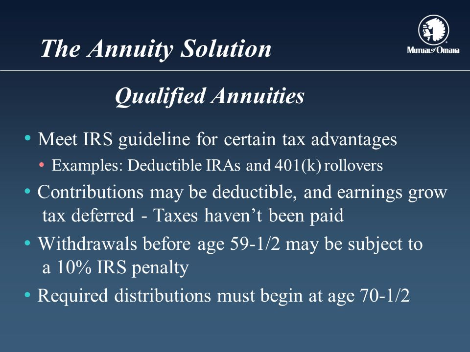 The Annuity Solution Meet IRS guideline for certain tax advantages Examples: Deductible IRAs and 401(k) rollovers Contributions may be deductible, and earnings grow tax deferred - Taxes havent been paid Withdrawals before age 59-1/2 may be subject to a 10% IRS penalty Required distributions must begin at age 70-1/2 Qualified Annuities