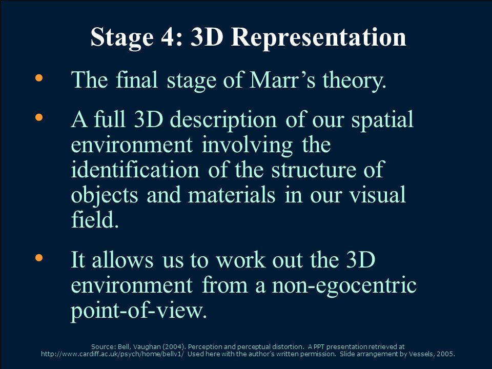 Stage 4: 3D Representation The final stage of Marrs theory. A full 3D description of our spatial environment involving the identification of the struc
