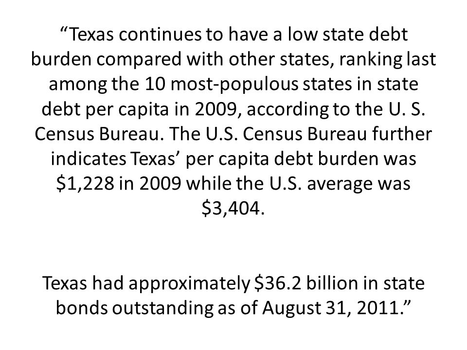 Texas continues to have a low state debt burden compared with other states, ranking last among the 10 most-populous states in state debt per capita in