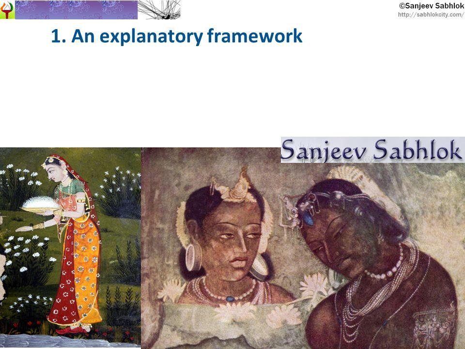 1. An explanatory framework