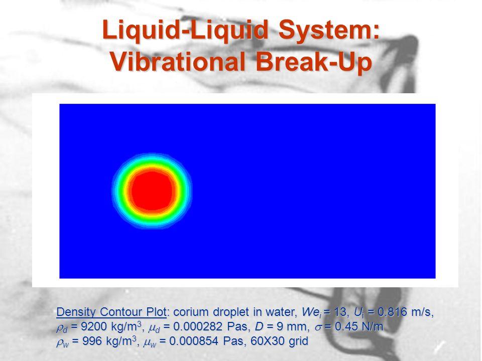 Liquid-Liquid System: Vibrational Break-Up Density Contour Plot: corium droplet in water, We i = 13, U i = 0.816 m/s, d = 9200 kg/m 3, d = 0.000282 Pa