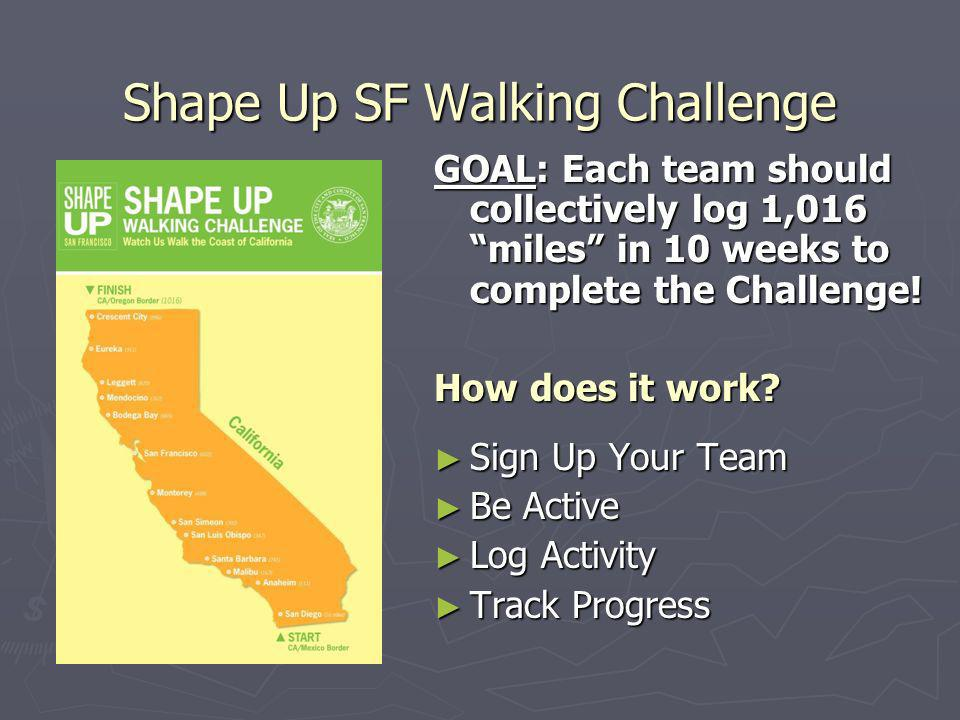 Shape Up SF Walking Challenge GOAL: Each team should collectively log 1,016 miles in 10 weeks to complete the Challenge.
