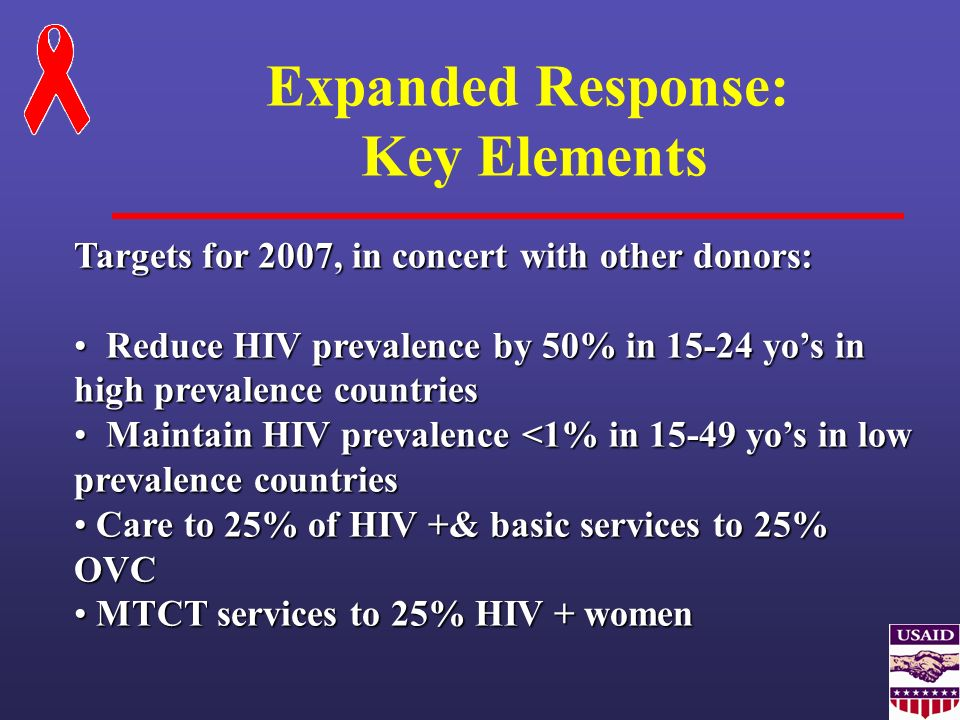Targets for 2007, in concert with other donors: Reduce HIV prevalence by 50% in 15-24 yos in high prevalence countries Reduce HIV prevalence by 50% in
